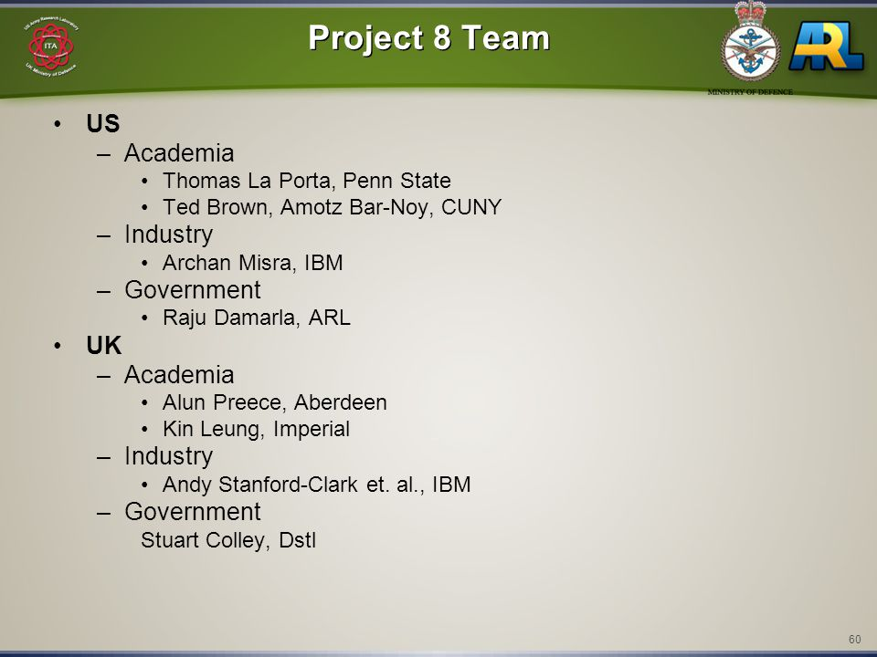 60 Project 8 Team US –Academia Thomas La Porta, Penn State Ted Brown, Amotz Bar-Noy, CUNY –Industry Archan Misra, IBM –Government Raju Damarla, ARL UK –Academia Alun Preece, Aberdeen Kin Leung, Imperial –Industry Andy Stanford-Clark et.