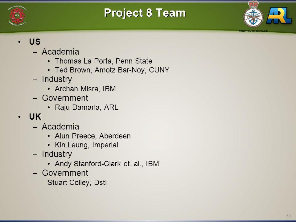 60 Project 8 Team US –Academia Thomas La Porta, Penn State Ted Brown, Amotz Bar-Noy, CUNY –Industry Archan Misra, IBM –Government Raju Damarla, ARL UK