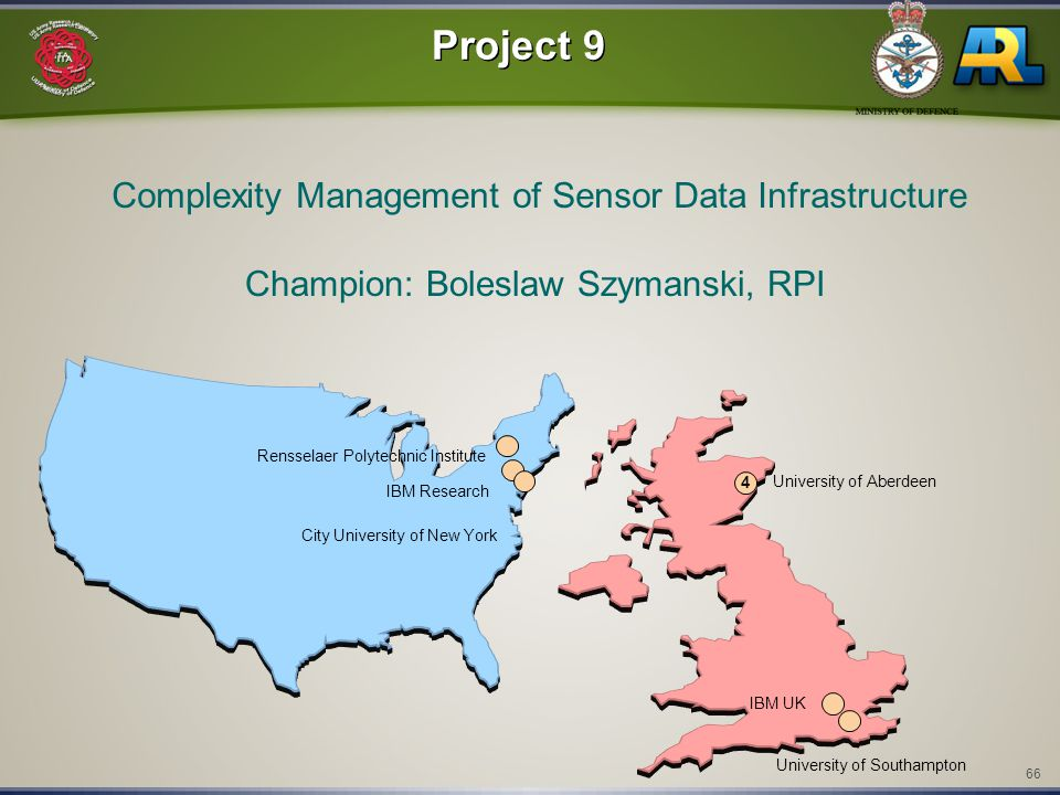 66 IBM Research City University of New York IBM UK University of Aberdeen 4 Project 9 Complexity Management of Sensor Data Infrastructure Champion: Boleslaw Szymanski, RPI Rensselaer Polytechnic Institute University of Southampton