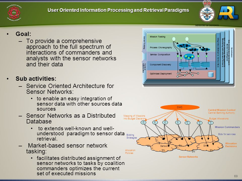 69 User Oriented Information Processing and Retrieval Paradigms Goal: –To provide a comprehensive approach to the full spectrum of interactions of commanders and analysts with the sensor networks and their data Sub activities: –Service Oriented Architecture for Sensor Networks: to enable an easy integration of sensor data with other sources data sources –Sensor Networks as a Distributed Database to extends well-known and well- understood paradigm to sensor data retrieval.