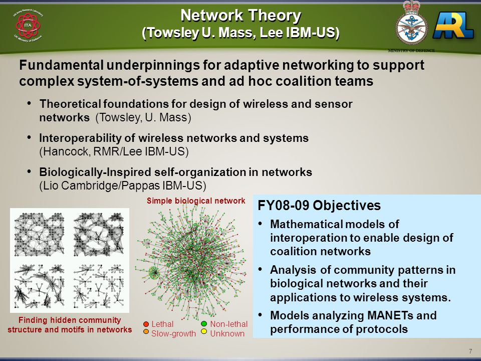 7 Network Theory (Towsley U. Mass, Lee IBM-US) Network Theory (Towsley U. Mass, Lee IBM-US) Fundamental underpinnings for adaptive networking to suppo