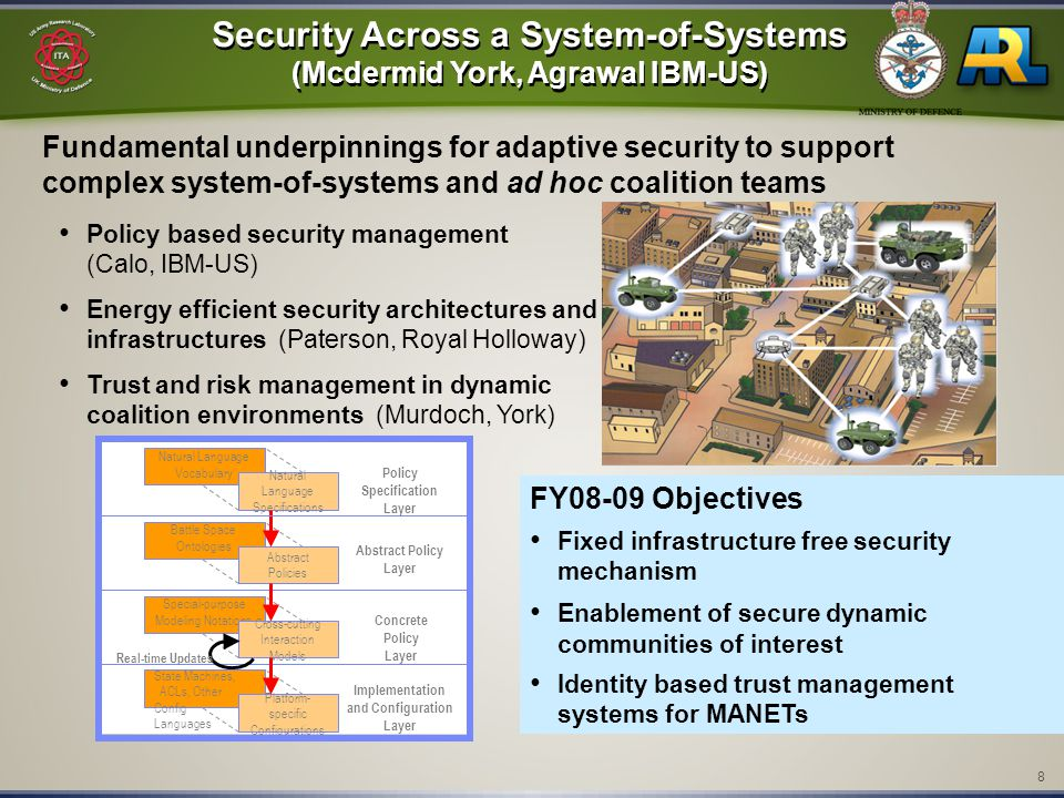 8 Security Across a System-of-Systems (Mcdermid York, Agrawal IBM-US) Security Across a System-of-Systems (Mcdermid York, Agrawal IBM-US) Fundamental underpinnings for adaptive security to support complex system-of-systems and ad hoc coalition teams Policy based security management (Calo, IBM-US) Energy efficient security architectures and infrastructures (Paterson, Royal Holloway) Trust and risk management in dynamic coalition environments (Murdoch, York) Fixed infrastructure free security mechanism Enablement of secure dynamic communities of interest Identity based trust management systems for MANETs FY08-09 Objectives Special-purpose Modeling Notations State Machines, ACLs, Other Config Languages Natural Language Vocabulary Battle Space Ontologies Natural Language Specifications Abstract Policies Cross-cutting Interaction Models Platform- specific Configurations Policy Specification Layer Abstract Policy Layer Concrete Policy Layer Implementation and Configuration Layer Real-time Updates