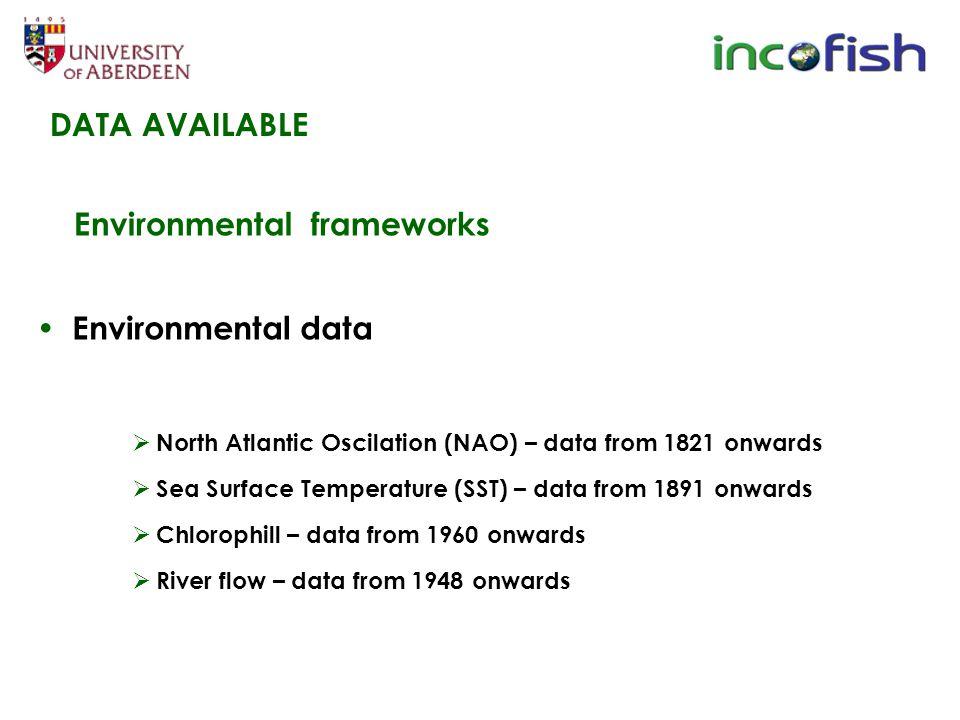 Environmental data  North Atlantic Oscilation (NAO) – data from 1821 onwards  Sea Surface Temperature (SST) – data from 1891 onwards  Chlorophill –
