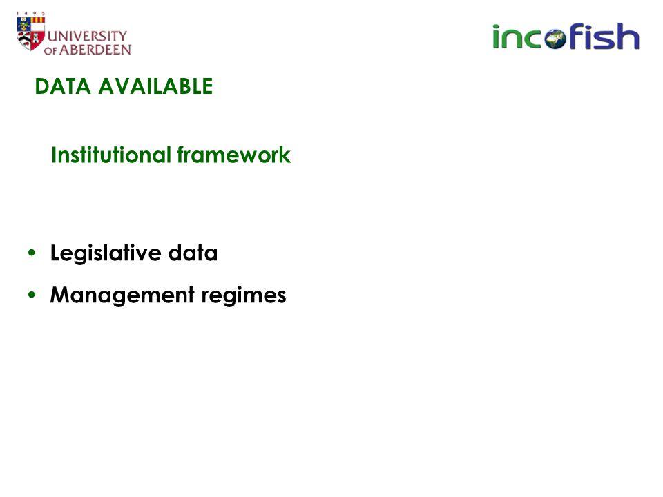 Legislative data Management regimes DATA AVAILABLE Institutional framework