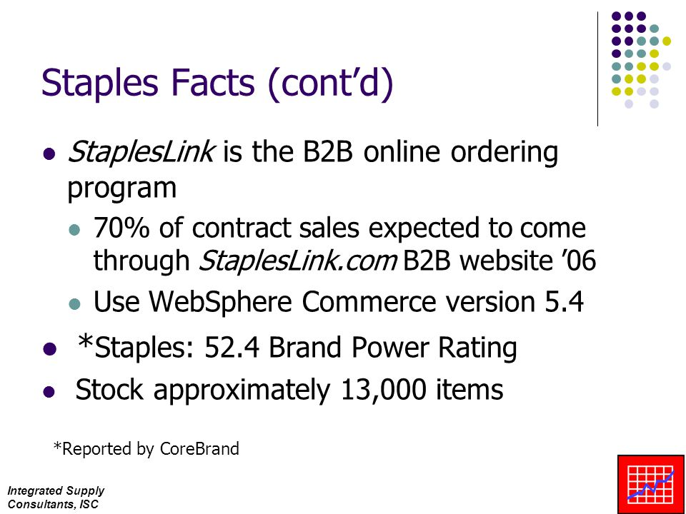Integrated Supply Consultants, ISC Staples Facts (cont'd) StaplesLink is the B2B online ordering program 70% of contract sales expected to come through StaplesLink.com B2B website '06 Use WebSphere Commerce version 5.4 * Staples: 52.4 Brand Power Rating Stock approximately 13,000 items *Reported by CoreBrand