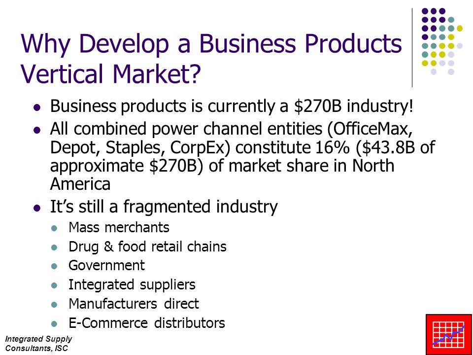 Integrated Supply Consultants, ISC Why Develop a Business Products Vertical Market.