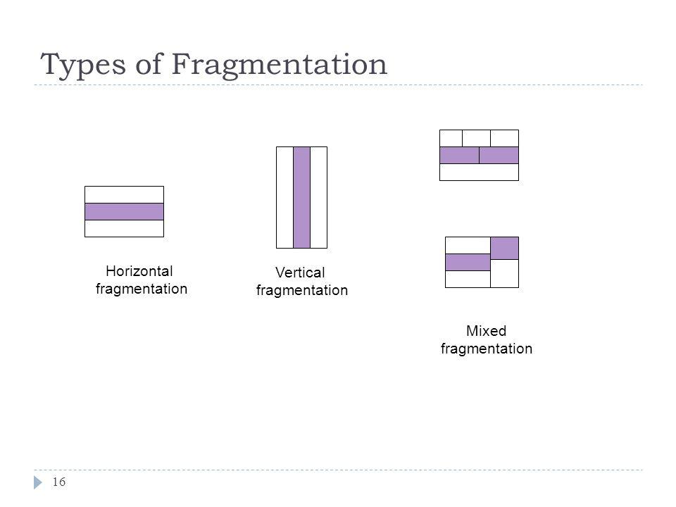 Types of Fragmentation 16 Horizontal fragmentation Vertical fragmentation Mixed fragmentation