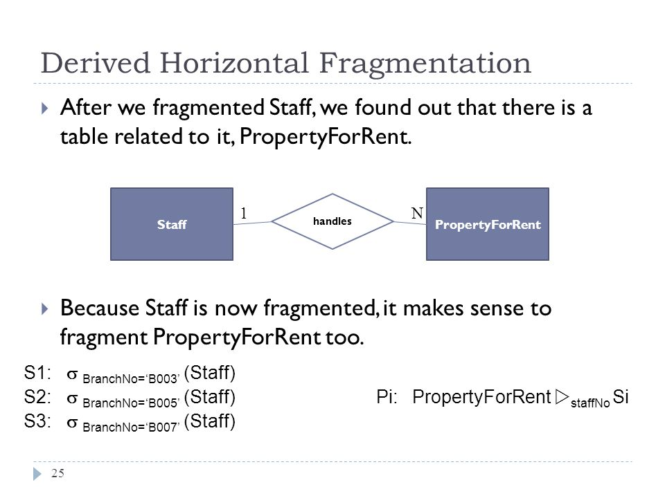 Derived Horizontal Fragmentation 25  After we fragmented Staff, we found out that there is a table related to it, PropertyForRent.
