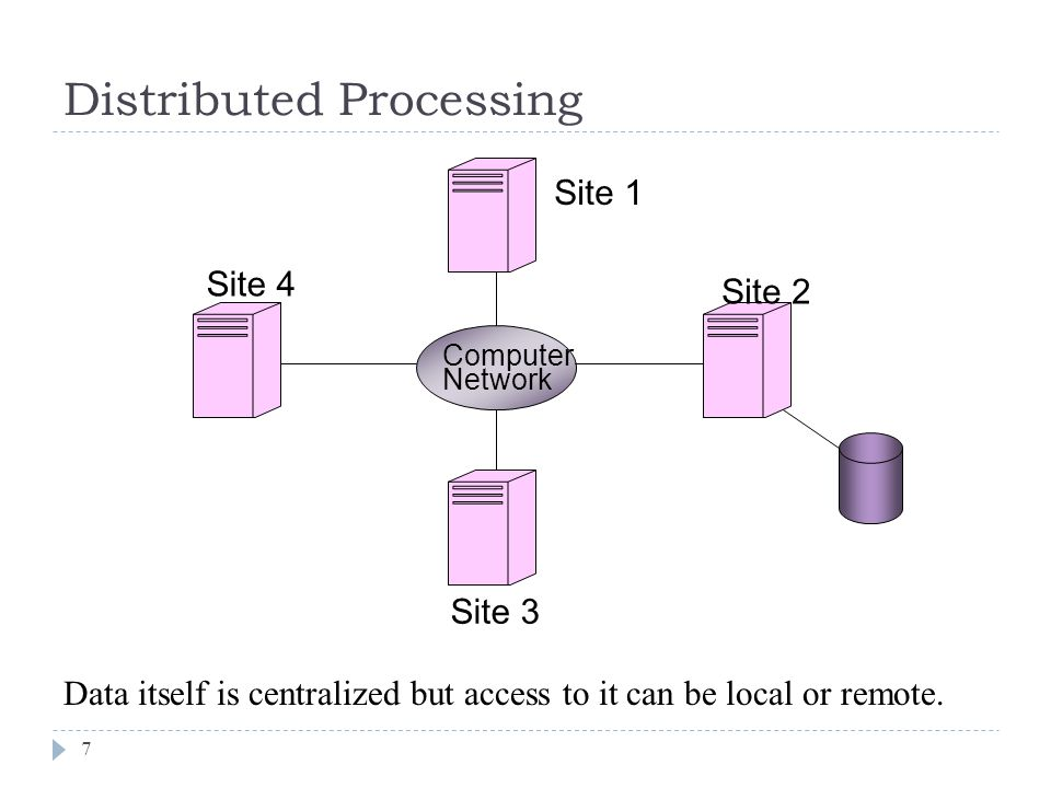 Distributed Processing 7 Site 1 Site 2 Site 3 Site 4 Computer Network Data itself is centralized but access to it can be local or remote.