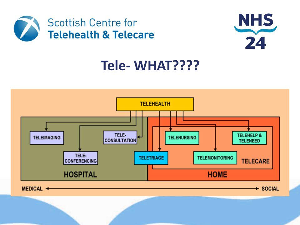 Tele- WHAT????