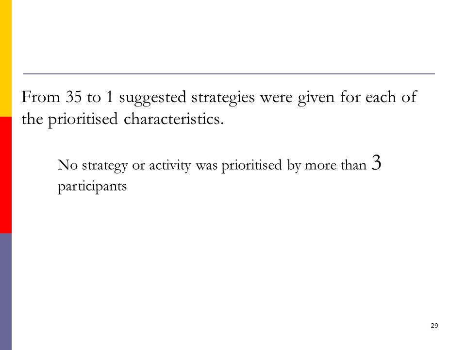 29 From 35 to 1 suggested strategies were given for each of the prioritised characteristics.