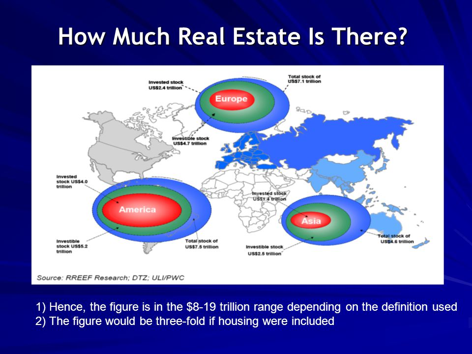 How Much Real Estate Is There? 1) Hence, the figure is in the $8-19 trillion range depending on the definition used 2) The figure would be three-fold