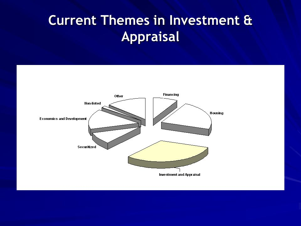 Current Themes in Investment & Appraisal