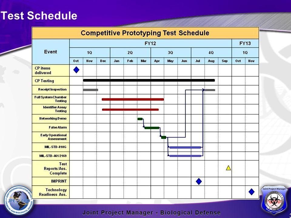 Test Schedule 3