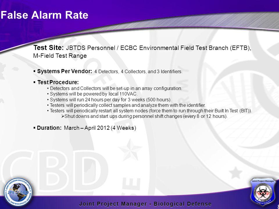 False Alarm Rate 8 Test Site: JBTDS Personnel / ECBC Environmental Field Test Branch (EFTB), M-Field Test Range  Systems Per Vendor: 4 Detectors, 4 Collectors, and 3 Identifiers.