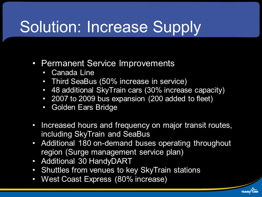Solution: Increase Supply Permanent Service Improvements Canada Line Third SeaBus ( 50% increase in service) 48 additional SkyTrain cars (30% increase capacity) 2007 to 2009 bus expansion (200 added to fleet) Golden Ears Bridge Increased hours and frequency on major transit routes, including SkyTrain and SeaBus Additional 180 on-demand buses operating throughout region (Surge management service plan) Additional 30 HandyDART Shuttles from venues to key SkyTrain stations West Coast Express (80% increase)