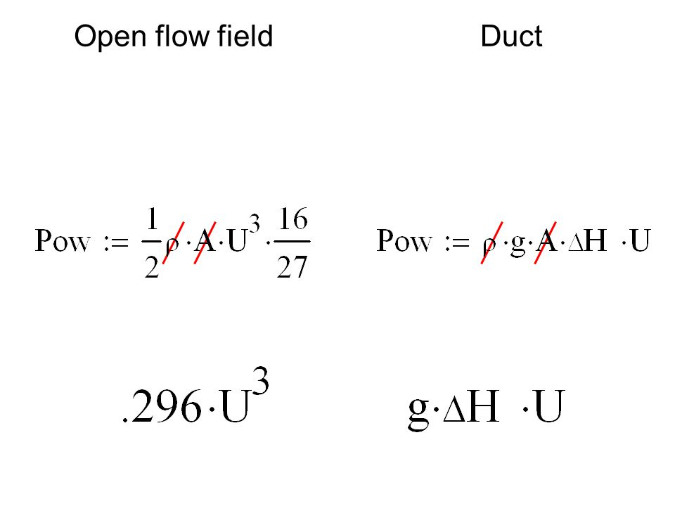 Open flow field Duct