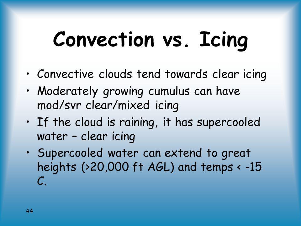 44 Convection vs.