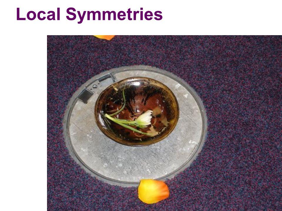 Local Symmetries