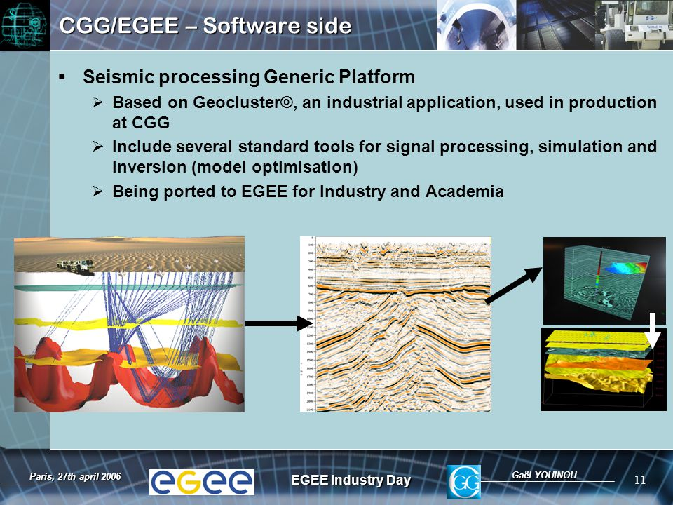 Gaël YOUINOU EGEE Industry Day 11 Paris, 27th april 2006 CGG/EGEE – Software side  Seismic processing Generic Platform  Based on Geocluster©, an industrial application, used in production at CGG  Include several standard tools for signal processing, simulation and inversion (model optimisation)  Being ported to EGEE for Industry and Academia