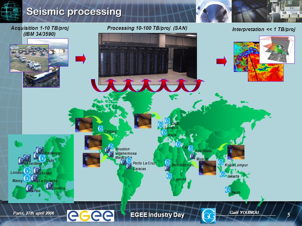 Gaël YOUINOU EGEE Industry Day 5 Paris, 27th april 2006 Seismic processing Acquisition 1-10 TB/proj (IBM 34/3590) Processing 10-100 TB/proj (SAN) Interpretation << 1 TB/proj Vienna Stavanger Aberdeen London MassyLa Defense Assen Pau Oslo Calgary Maracaibo Caracas Luanda Port Harcourt Cairo Muscat Oslo London Paris Kuala Lumpur Perth Villahermosa Houston Abu Dhabi Jakarta Porto La Cruz
