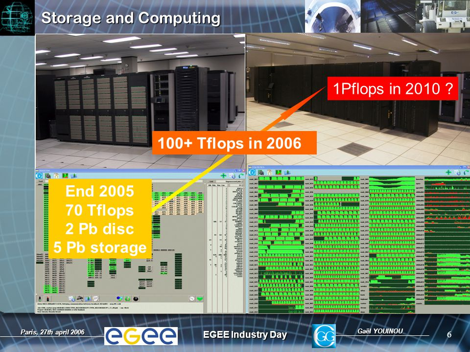 Gaël YOUINOU EGEE Industry Day 6 Paris, 27th april 2006 Storage and Computing 1Pflops in 2010 .