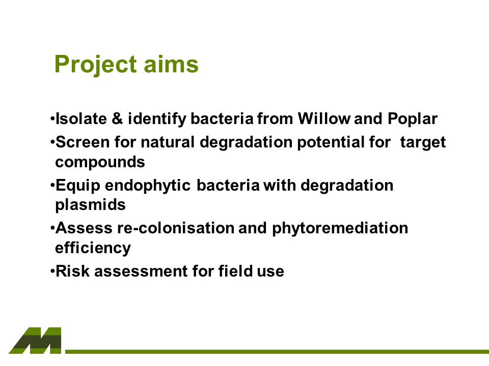 Project aims Isolate & identify bacteria from Willow and Poplar Screen for natural degradation potential for target compounds Equip endophytic bacteria with degradation plasmids Assess re-colonisation and phytoremediation efficiency Risk assessment for field use