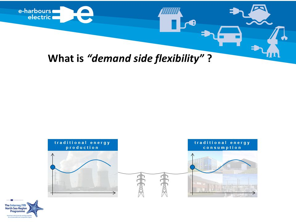 traditional energy consumption traditional energy production What is demand side flexibility
