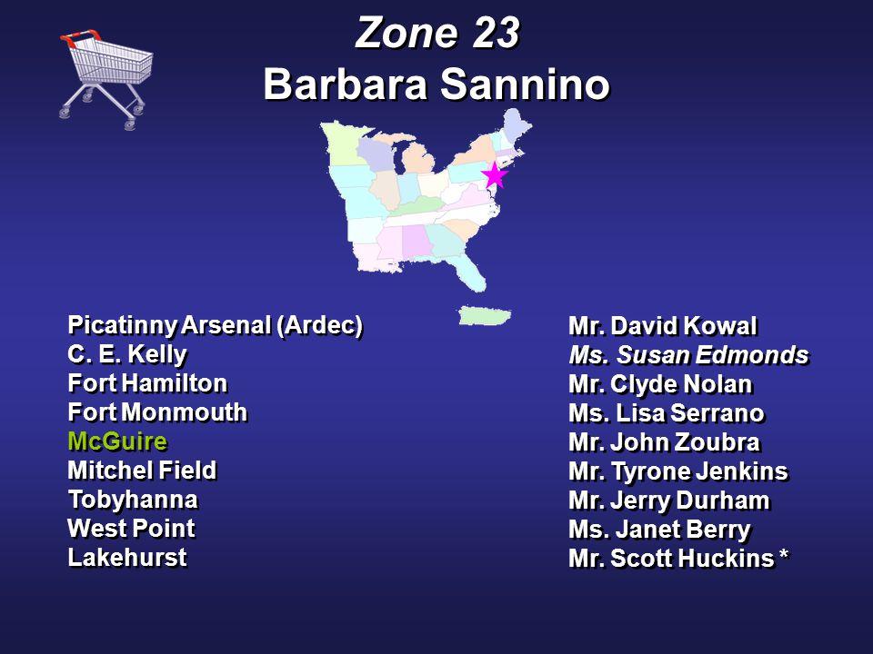 Zone 23 Barbara Sannino Zone 23 Barbara Sannino Picatinny Arsenal (Ardec) C.