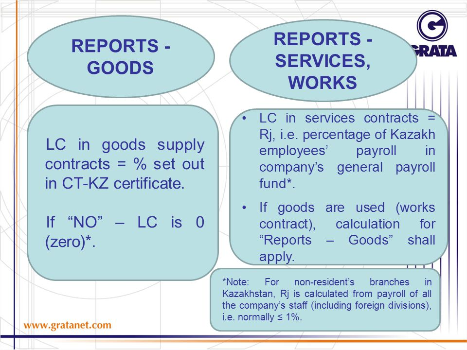 REPORTS - GOODS LC in goods supply contracts = % set out in CT-KZ certificate.