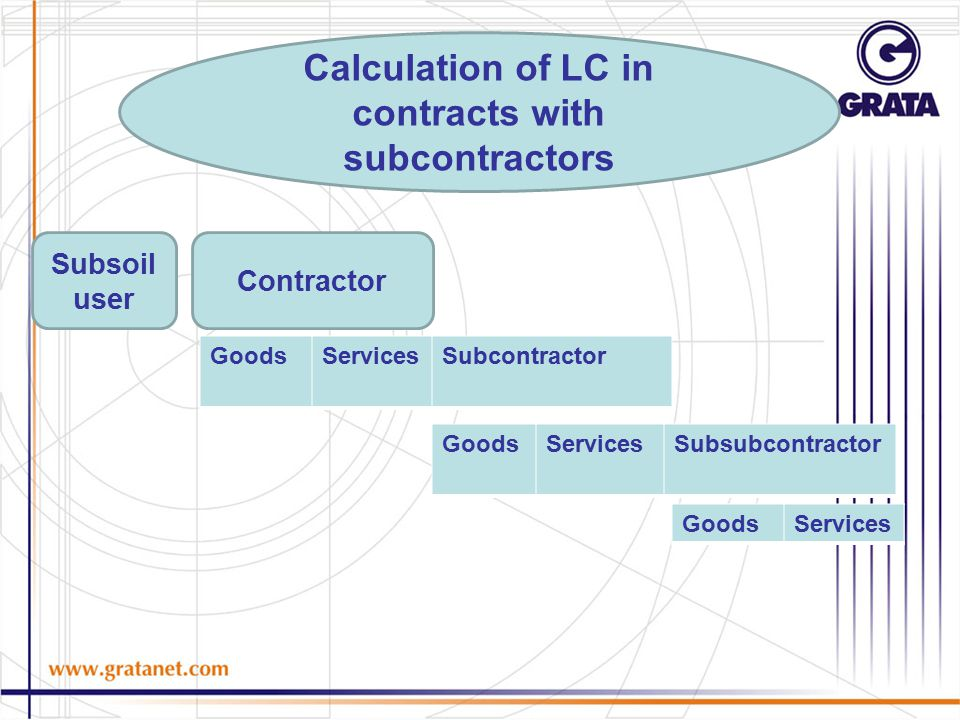 Calculation of LC in contracts with subcontractors Subsoil user Contractor GoodsServicesSubcontractor GoodsServicesSubsubcontractor GoodsServices