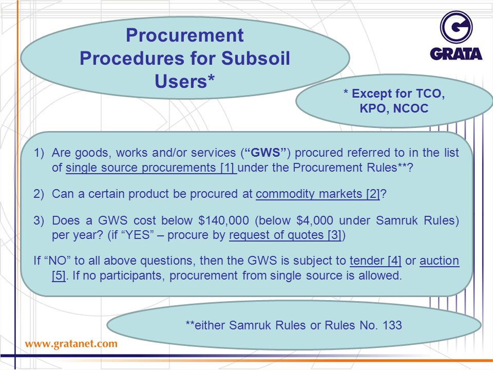 Procurement Procedures for Subsoil Users* 1)Are goods, works and/or services ( GWS ) procured referred to in the list of single source procurements [1] under the Procurement Rules**.