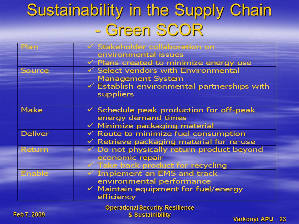 Feb 7, 2009 Operational Security, Resilience & Sustainibility Varkonyi, APU 23 Sustainability in the Supply Chain - Green SCOR