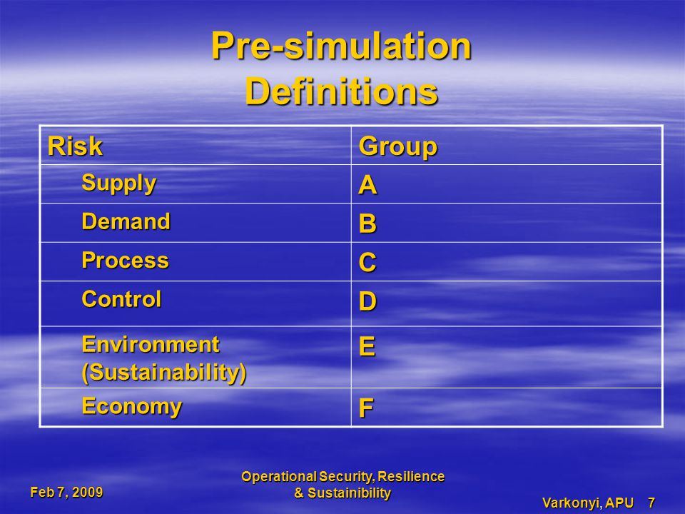 Feb 7, 2009 Operational Security, Resilience & Sustainibility Varkonyi, APU 7 Pre-simulation Definitions RiskGroup SupplyA DemandB ProcessC ControlD Environment (Sustainability) E EconomyF