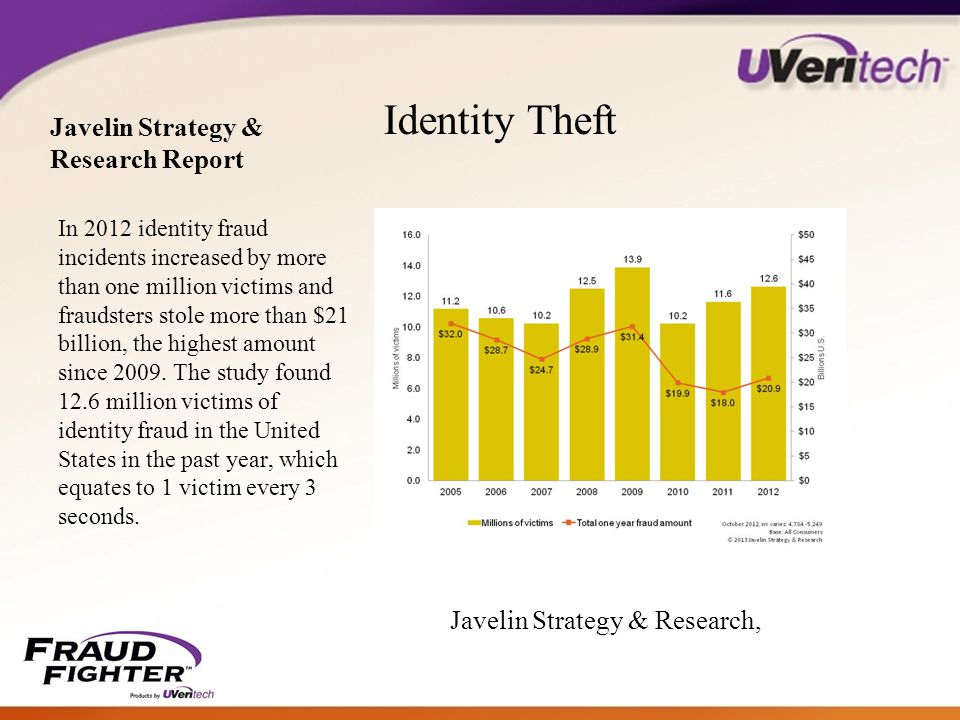 Javelin Strategy & Research Report Identity Theft In 2012 identity fraud incidents increased by more than one million victims and fraudsters stole more than $21 billion, the highest amount since 2009.
