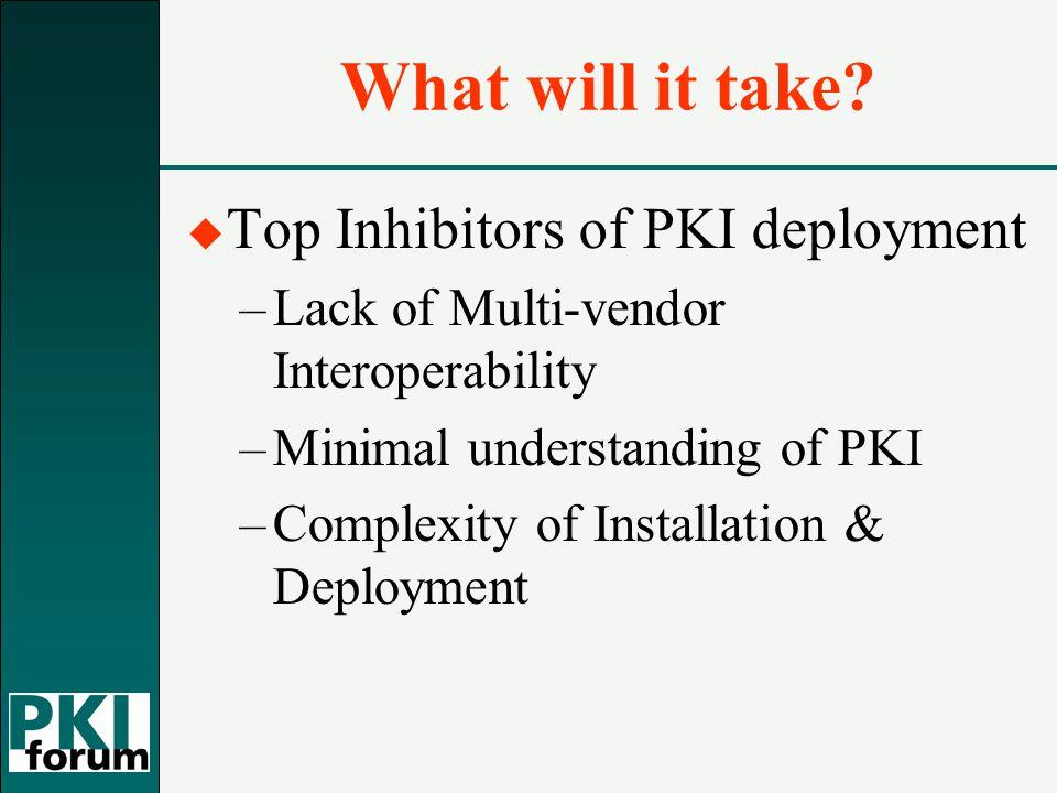 What will it take? u Top Inhibitors of PKI deployment –Lack of Multi-vendor Interoperability –Minimal understanding of PKI –Complexity of Installation