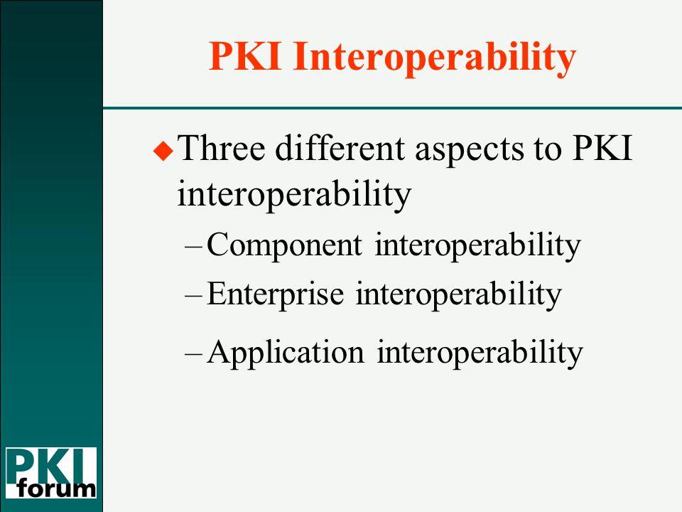 PKI Interoperability u Three different aspects to PKI interoperability –Component interoperability –Enterprise interoperability –Application interoperability
