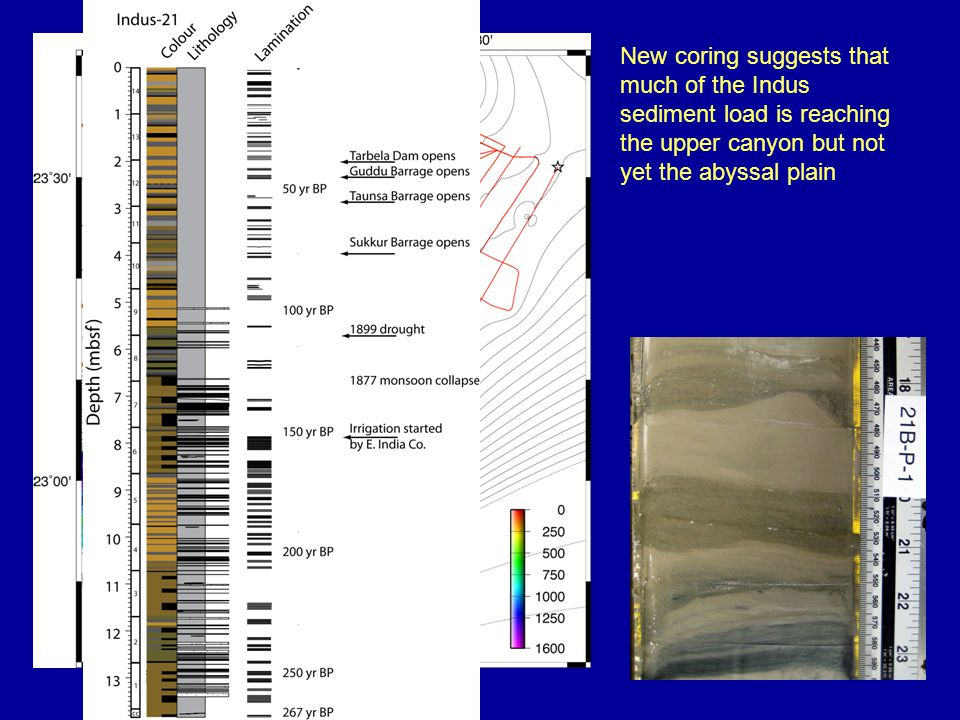 New coring suggests that much of the Indus sediment load is reaching the upper canyon but not yet the abyssal plain
