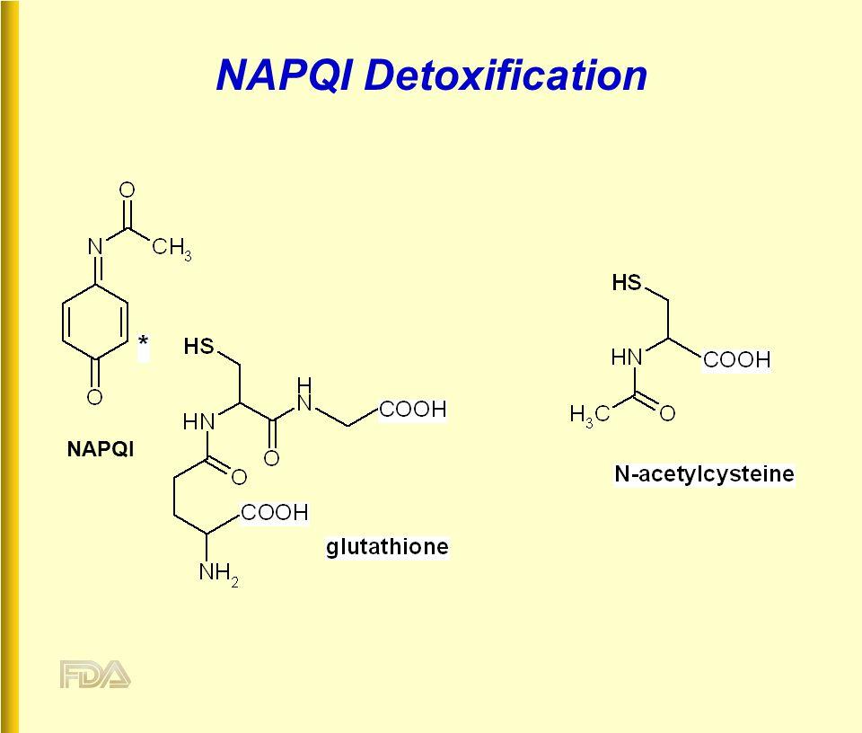 NAPQI Detoxification NAPQI