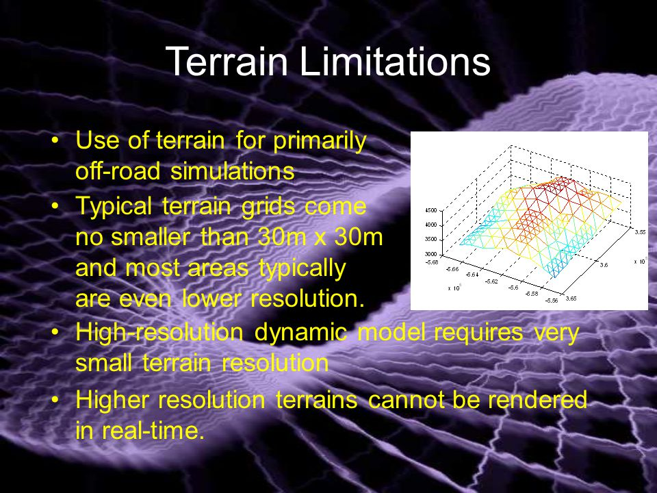 Terrain Limitations High-resolution dynamic model requires very small terrain resolution Higher resolution terrains cannot be rendered in real-time.