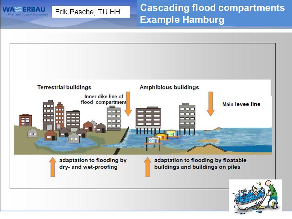 Cascading flood compartments Example Hamburg Erik Pasche, TU HH