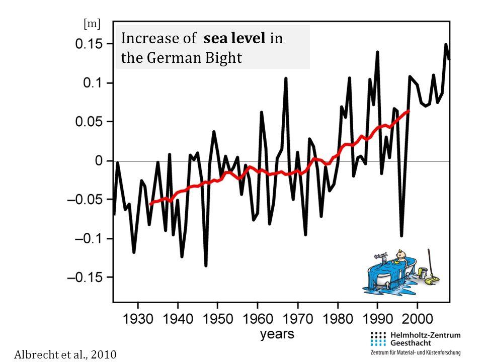 Albrecht et al., 2010 [m] Increase of sea level in the German Bight
