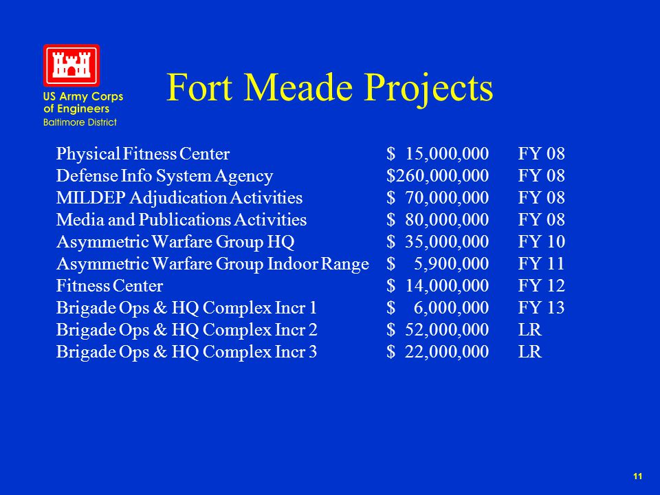 11 Fort Meade Projects Physical Fitness Center$ 15,000,000FY 08 Defense Info System Agency$260,000,000FY 08 MILDEP Adjudication Activities$ 70,000,000FY 08 Media and Publications Activities$ 80,000,000FY 08 Asymmetric Warfare Group HQ$ 35,000,000FY 10 Asymmetric Warfare Group Indoor Range$ 5,900,000FY 11 Fitness Center$ 14,000,000FY 12 Brigade Ops & HQ Complex Incr 1$ 6,000,000FY 13 Brigade Ops & HQ Complex Incr 2$ 52,000,000LR Brigade Ops & HQ Complex Incr 3$ 22,000,000LR