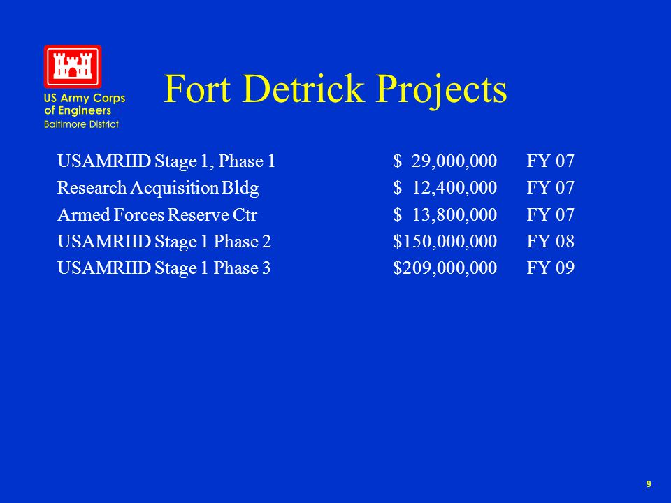 10 Fort Detrick Projects Operations Facility$ 27,000,000FY 10 Communications Center$ 28,000,000FY 10 USAMRIID Stage 1 Phase 4$108,000,000FY 10 USAMRIID Stage 2 Phase 2$ 33,000,000FY 10 Joint Bio-Medical Mgt Center$ 405,000FY 10 Satellite Commo Facility$ 14,000,000FY 10 Defense Satellite Commo Center$ 24,000,000FY 10 Joint Bio-Medical Mgt Outfitting$ 555,000FY 11 USAMRIID Stage 1 Phase 5$ 54,000,000FY 11 USAMRID Stage 2 Phase 1$ 85,000,000FY 11 MRMC Operations Building$ 27,000,000FY 13