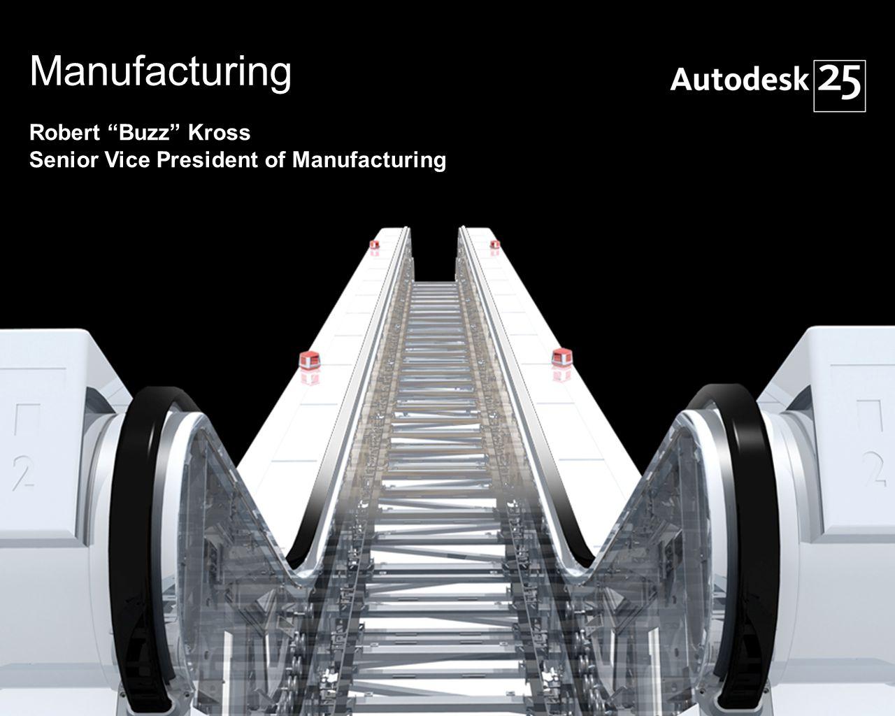 32© 2007 Autodesk Digital Prototyping Unique competitive advantage Growth engine for 3D business Significant future potential
