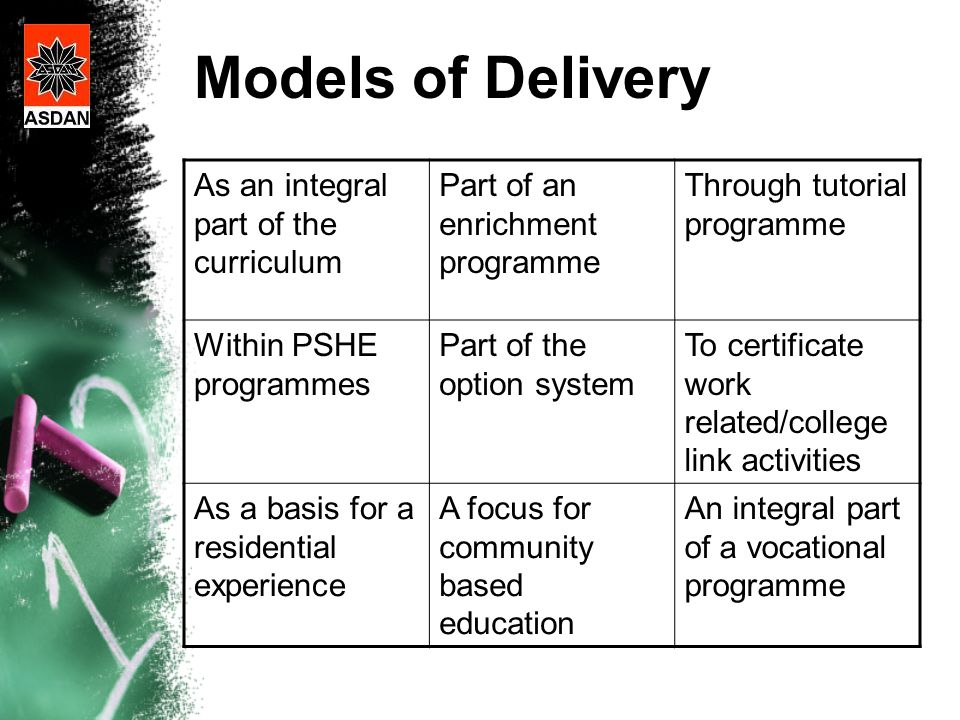 Models of Delivery As an integral part of the curriculum Part of an enrichment programme Through tutorial programme Within PSHE programmes Part of the option system To certificate work related/college link activities As a basis for a residential experience A focus for community based education An integral part of a vocational programme