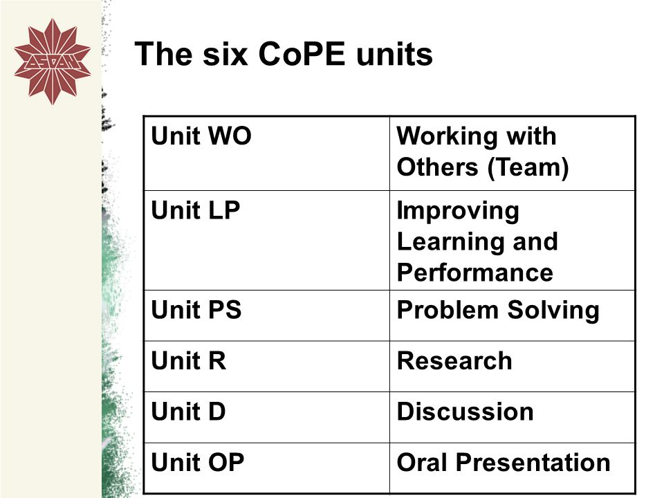 The six CoPE units Unit WOWorking with Others (Team) Unit LPImproving Learning and Performance Unit PSProblem Solving Unit RResearch Unit DDiscussion Unit OPOral Presentation