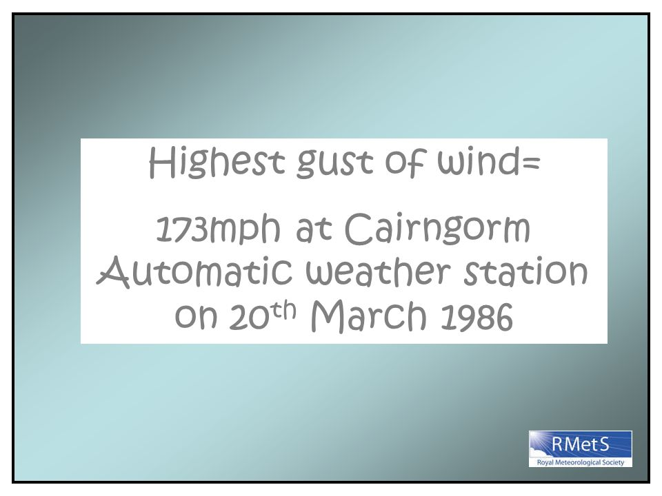 Highest gust of wind= 173mph at Cairngorm Automatic weather station on 20 th March 1986