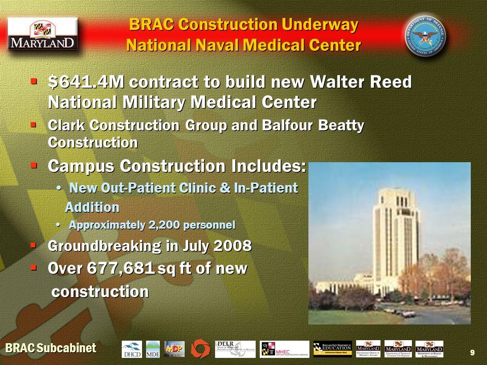 BRAC Subcabinet 10 BRAC Construction Underway Fort George G.