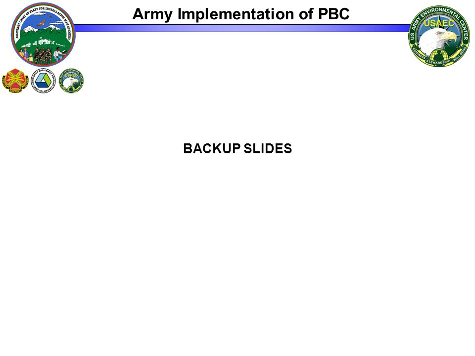 BACKUP SLIDES Army Implementation of PBC